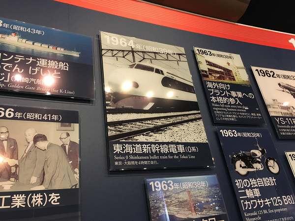 神戸 カワサキワールド 神戸海洋博物館 23