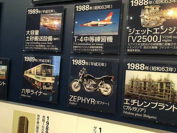 神戸 カワサキワールド 神戸海洋博物館 26