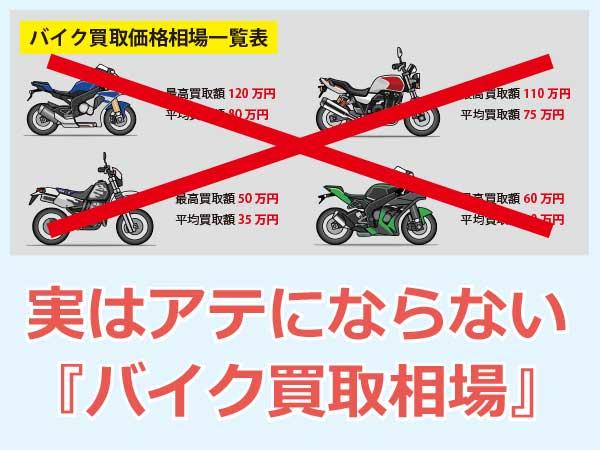 バイク 売る 買取 査定 2